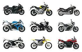 choix de moto